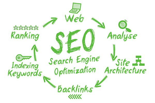 SEO Image - Colour It In